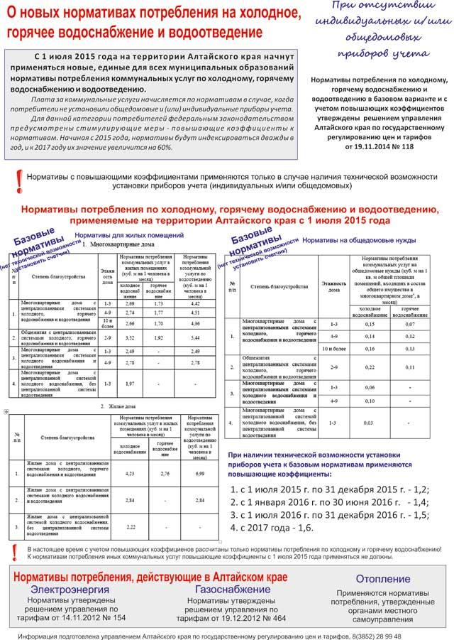 Управление жкх г владивосток норматив